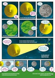 Solar Eclipse cartoon