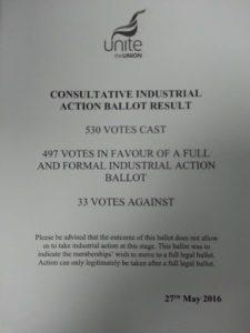 Unite ballot